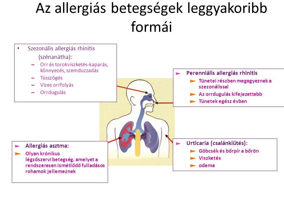 Az allergiás betegségek leggyakoribb formái
