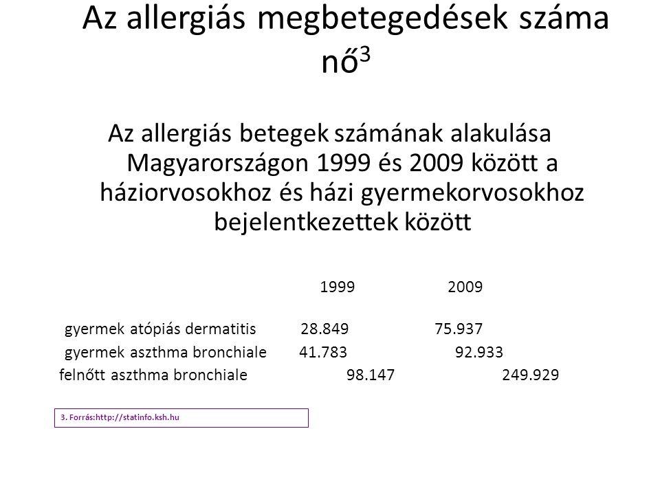 Az allergiás megbetegedések száma nő3