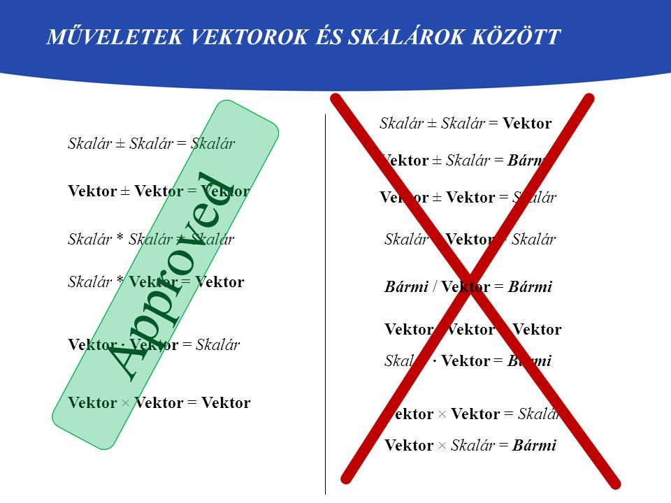 Approved Műveletek vektorok és skalárok között