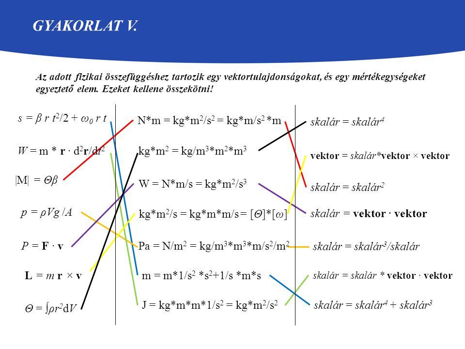 Gyakorlat V. s = β r t2/2 + ω0 r t N*m = kg*m2/s2 = kg*m/s2 *m