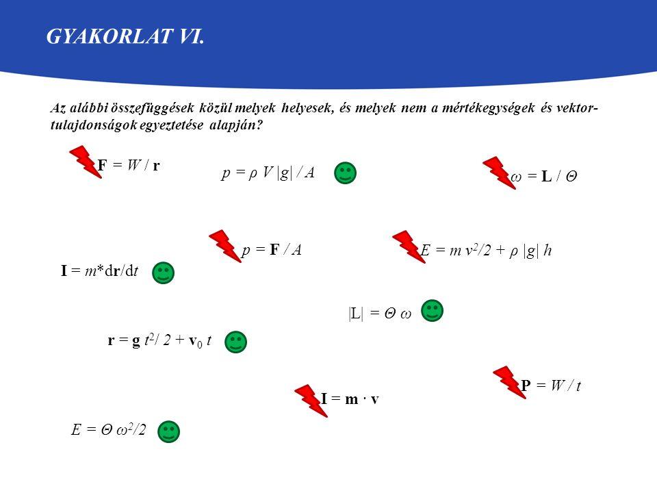 Gyakorlat VI. F = W / r p = ρ V |g| / A ω = L / Θ p = F / A