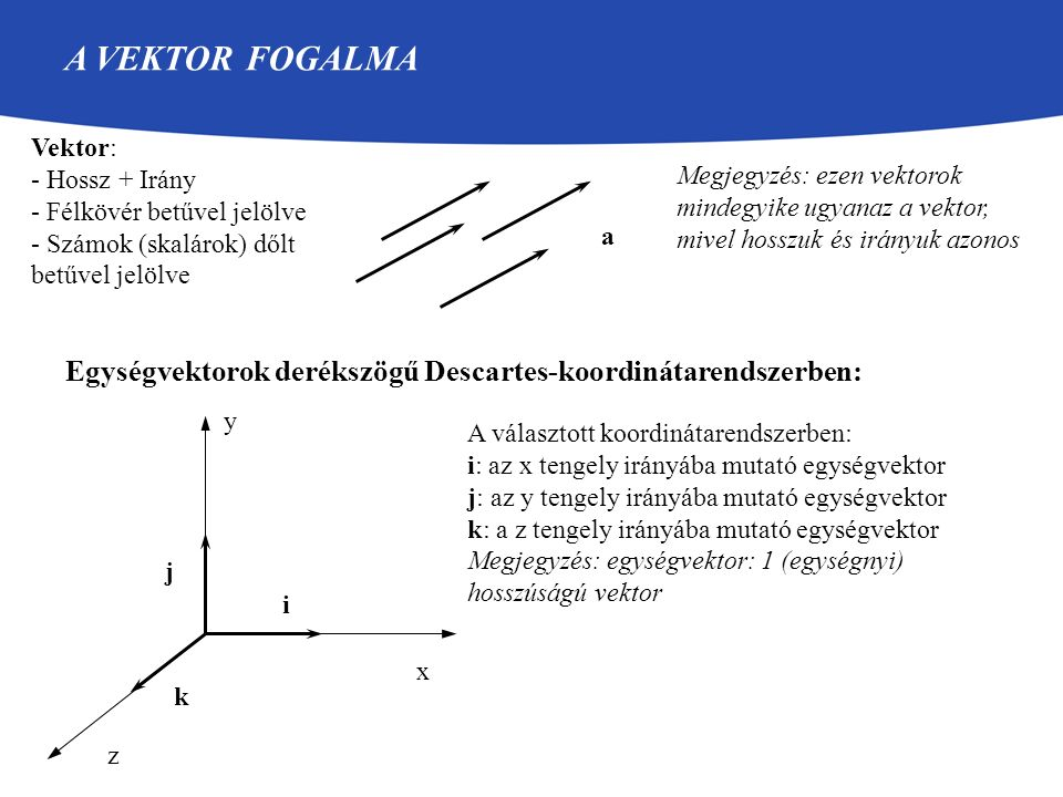 a Vektor FOGALMA Vektor: Hossz + Irány. Félkövér betűvel jelölve. Számok (skalárok) dőlt betűvel jelölve.