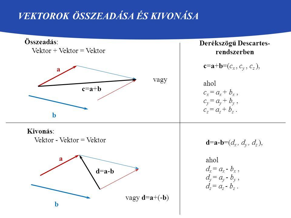 Derékszögű Descartes-rendszerben