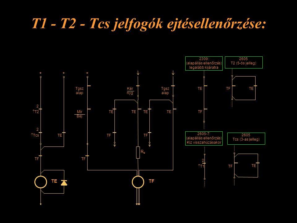T1 - T2 - Tcs jelfogók ejtésellenőrzése: