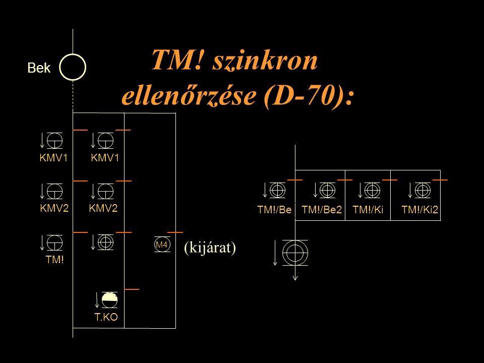 TM! szinkron ellenőrzése (D-70):