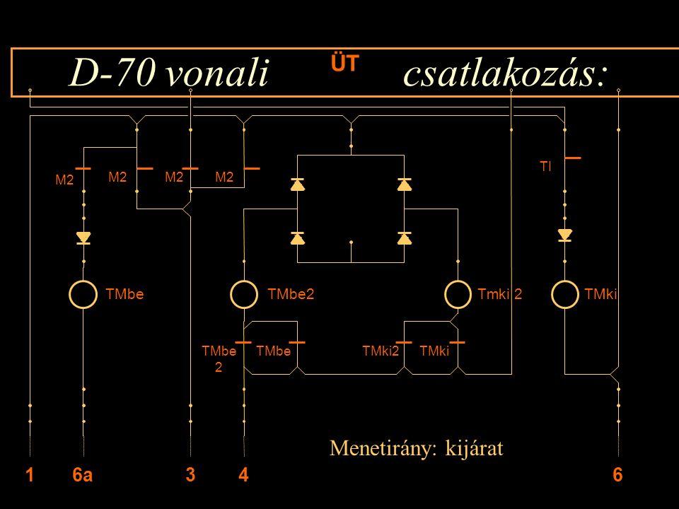 D-70 vonali csatlakozás: