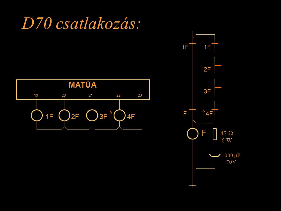D70 csatlakozás: MATÜA F 1F 2F 3F 4F 1F 1F 2F 3F F 4F 47  6 W