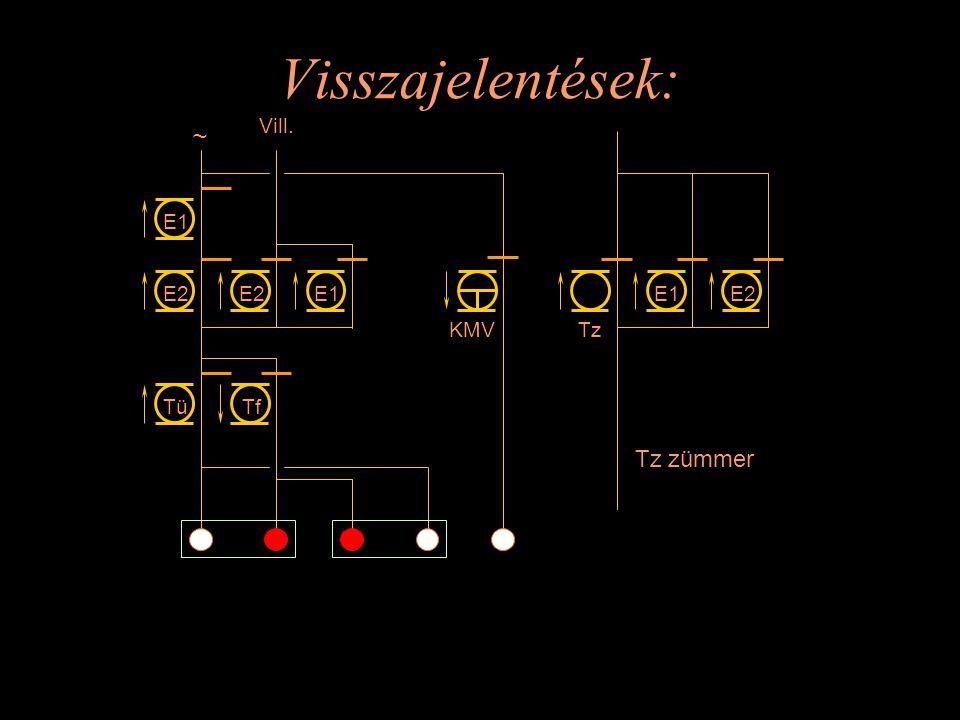 Visszajelentések: ~ Tz zümmer Vill. E1 E2 E2 E1 E1 E2 KMV Tz Tü Tf