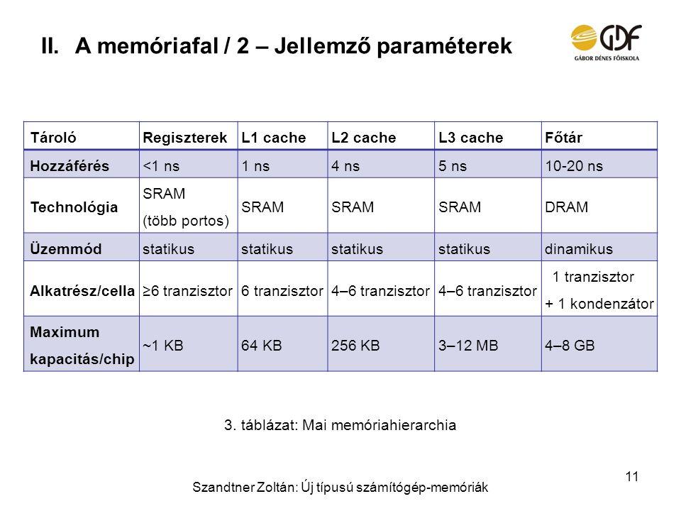 A memóriafal / 2 – Jellemző paraméterek
