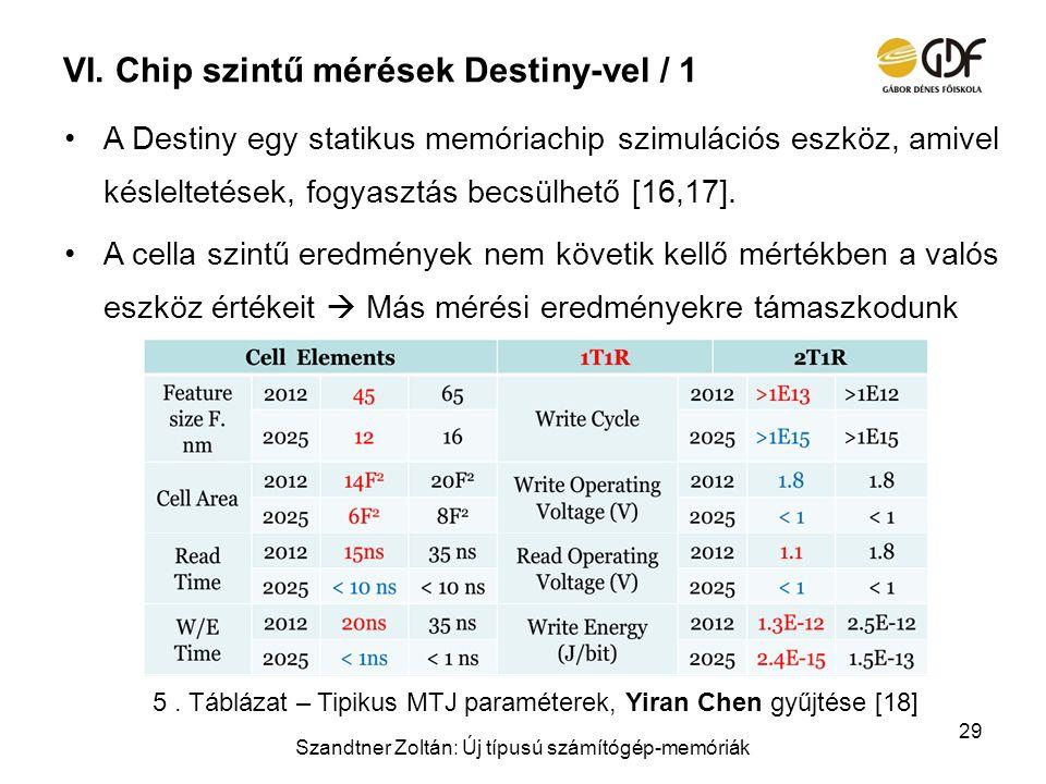 Chip szintű mérések Destiny-vel / 1