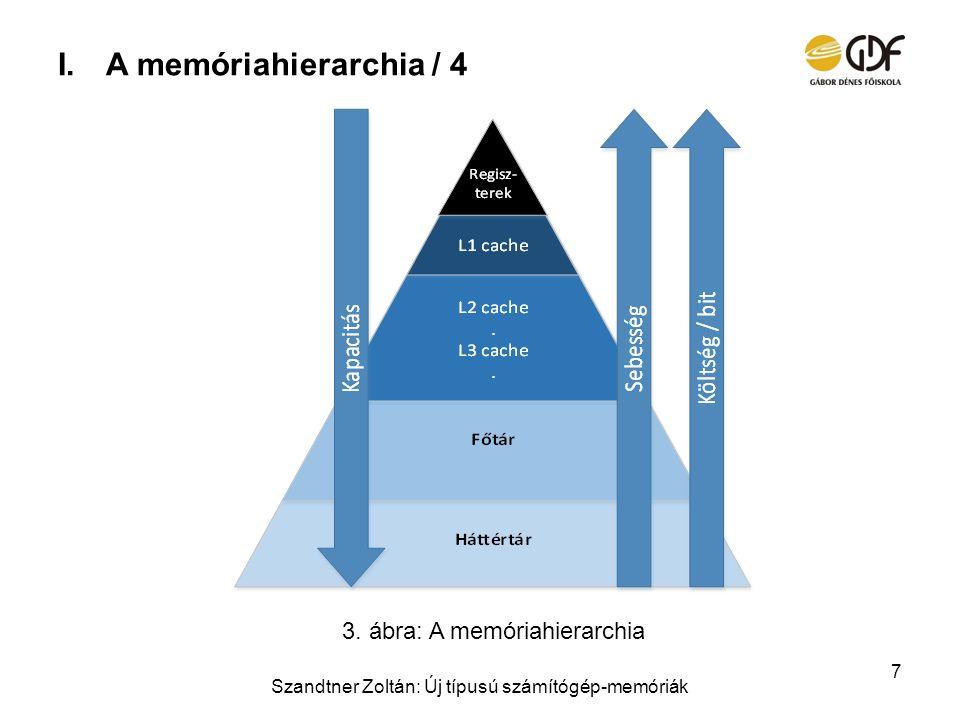 A memóriahierarchia / 4 3. ábra: A memóriahierarchia