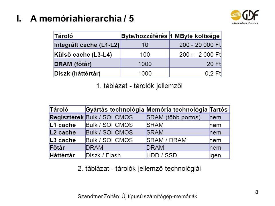 A memóriahierarchia / 5 1. táblázat - tárolók jellemzői
