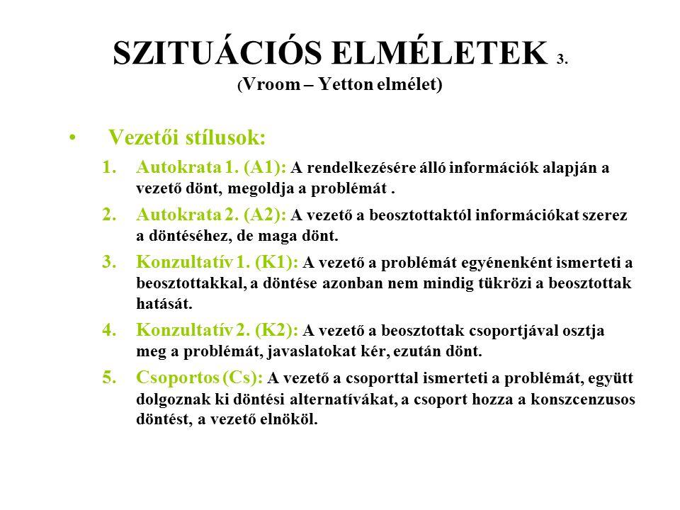 SZITUÁCIÓS ELMÉLETEK 3. (Vroom – Yetton elmélet)