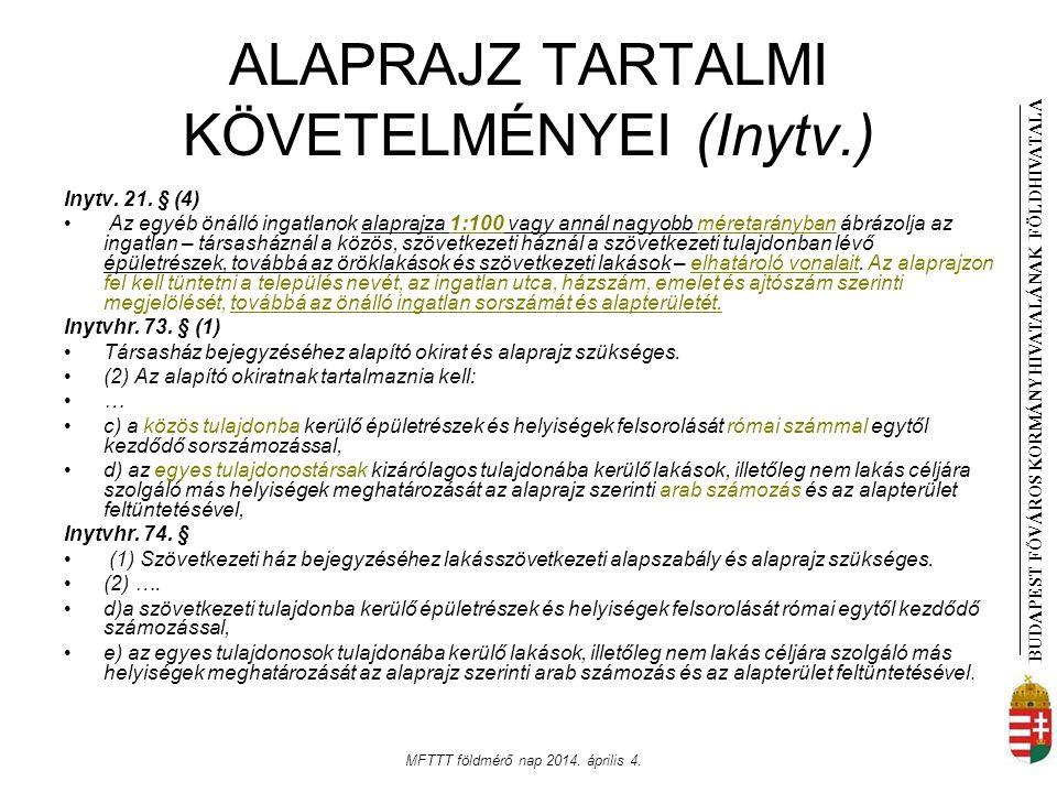 ALAPRAJZ TARTALMI KÖVETELMÉNYEI (Inytv.)