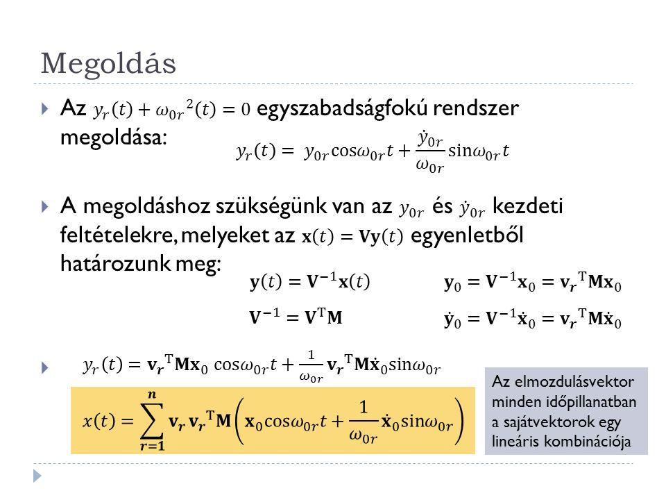 Megoldás Az 𝑦 𝑟 𝑡 + 𝜔 0𝑟 2 𝑡 =0 egyszabadságfokú rendszer megoldása:
