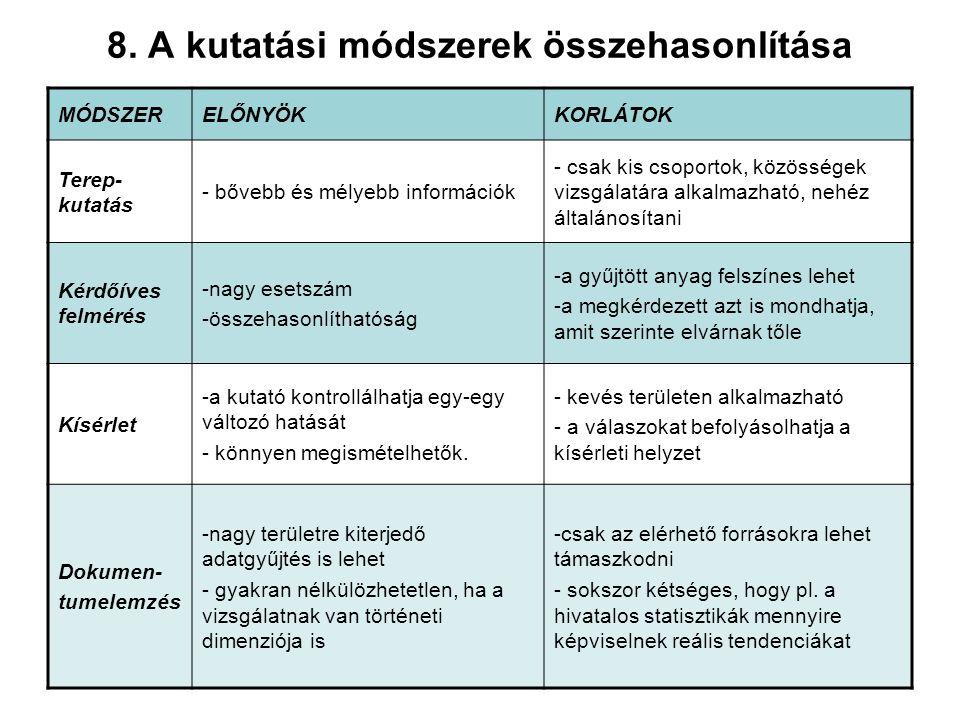 8. A kutatási módszerek összehasonlítása
