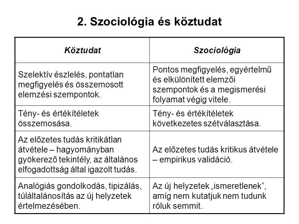 2. Szociológia és köztudat