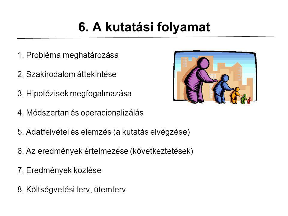 6. A kutatási folyamat 1. Probléma meghatározása