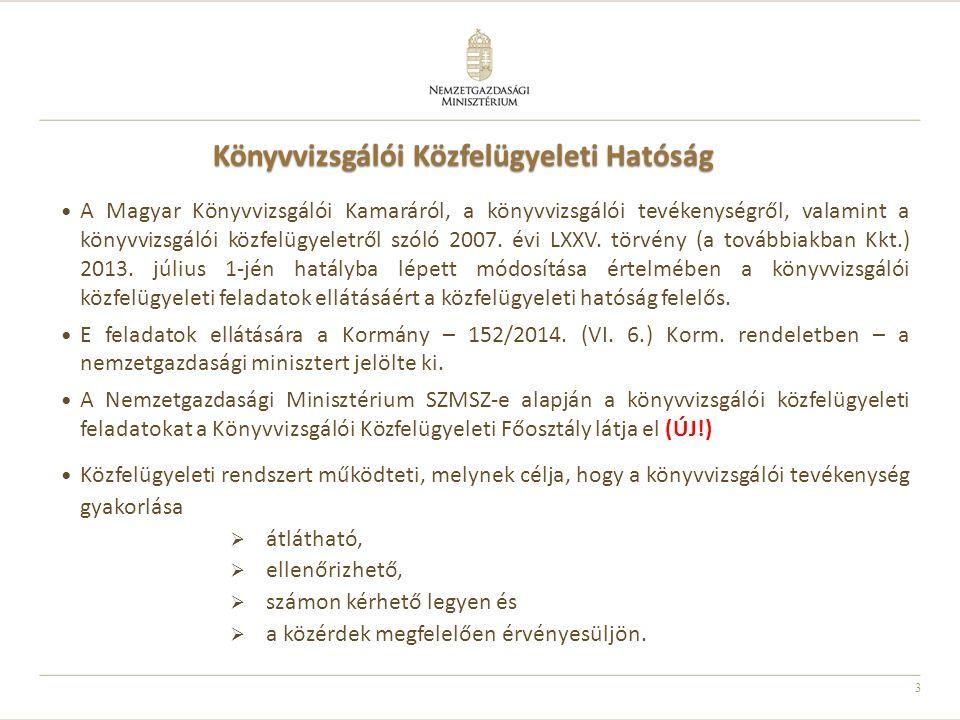 Könyvvizsgálói Közfelügyeleti Hatóság
