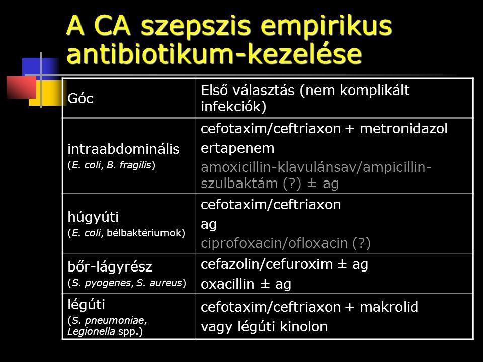 A CA szepszis empirikus antibiotikum-kezelése