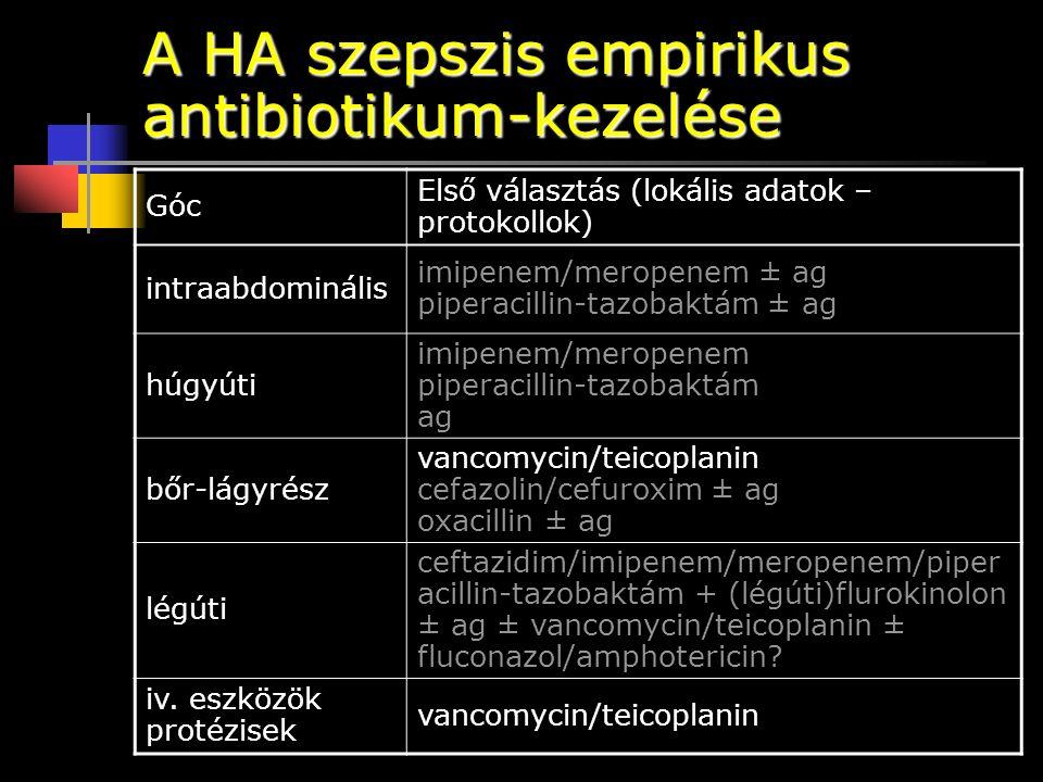 A HA szepszis empirikus antibiotikum-kezelése
