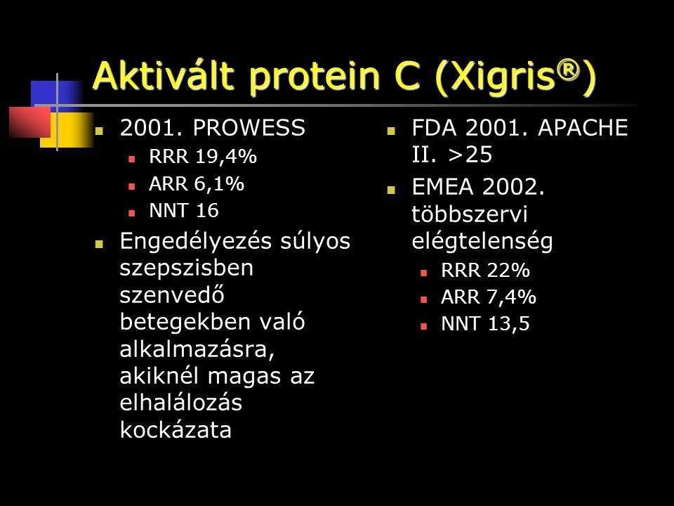 Aktivált protein C (Xigris®)
