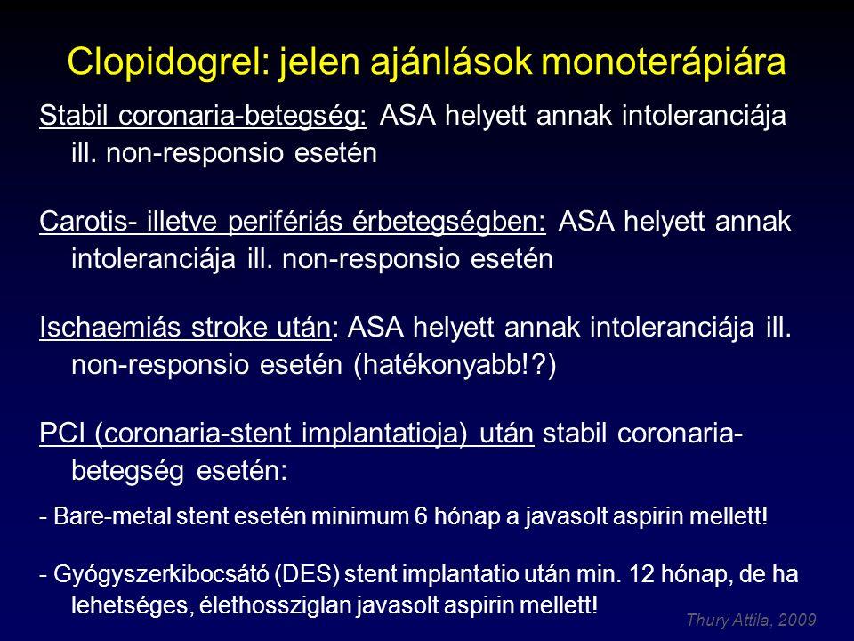 Clopidogrel: jelen ajánlások monoterápiára