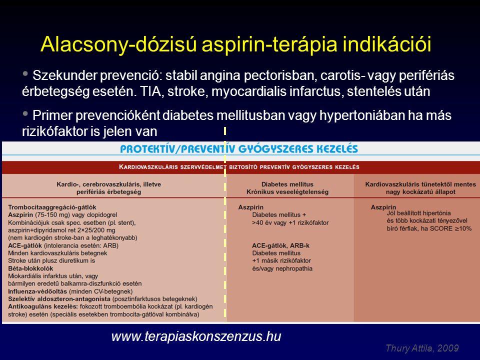 Alacsony-dózisú aspirin-terápia indikációi