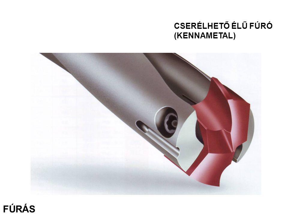 CSERÉLHETŐ ÉLŰ FÚRÓ (KENNAMETAL)