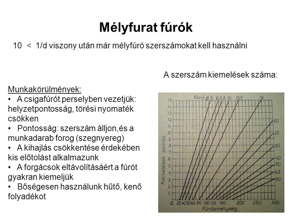 Mélyfurat fúrók 10 < 1/d viszony után már mélyfúró szerszámokat kell használni. A szerszám kiemelések száma: