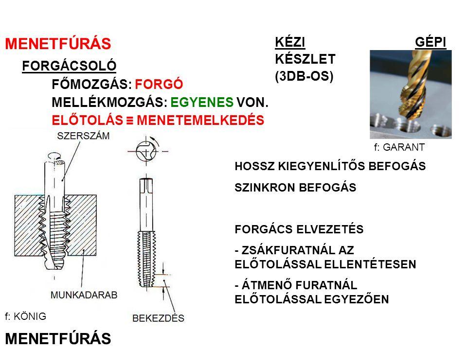 MENETFÚRÁS FORGÁCSOLÓ MENETFÚRÁS KÉZI GÉPI KÉSZLET (3DB-OS)
