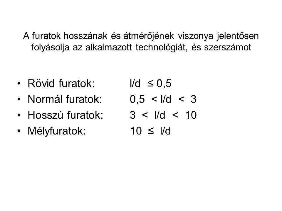 Normál furatok: 0,5 < l/d < 3 Hosszú furatok: 3 < l/d < 10