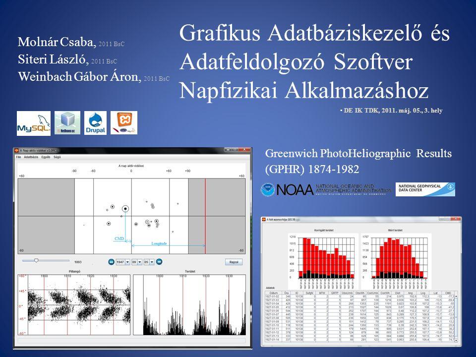 Grafikus Adatbáziskezelő és Adatfeldolgozó Szoftver