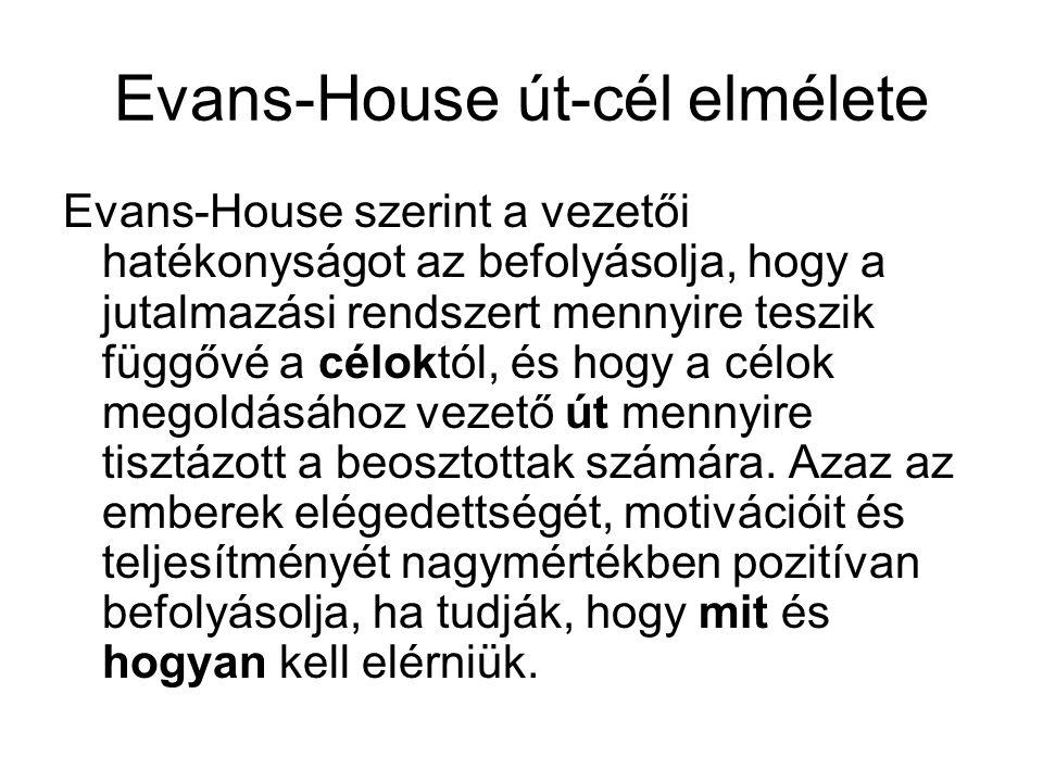 Evans-House út-cél elmélete