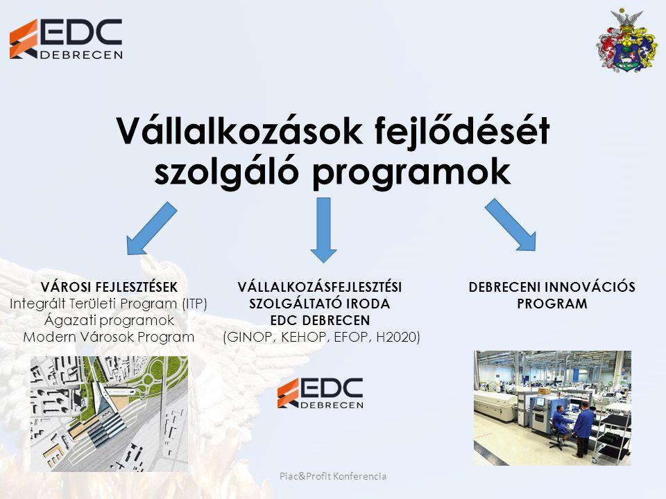 Vállalkozások fejlődését szolgáló programok