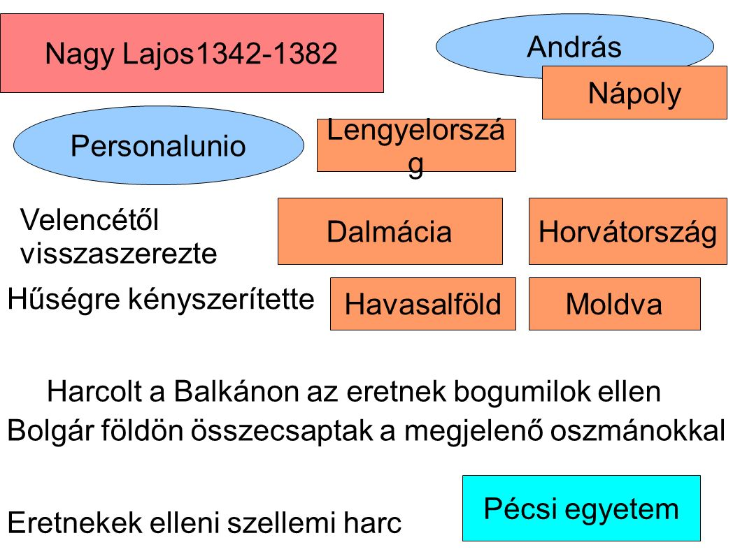 Velencétől visszaszerezte Dalmácia Horvátország