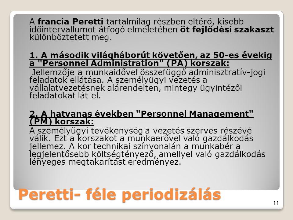 Peretti- féle periodizálás