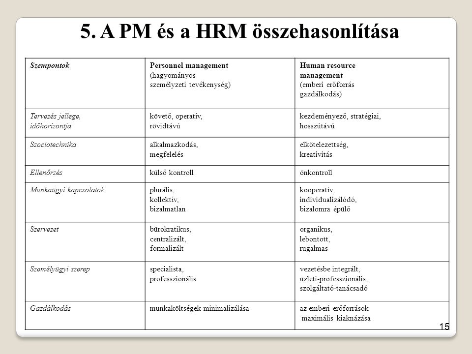 5. A PM és a HRM összehasonlítása