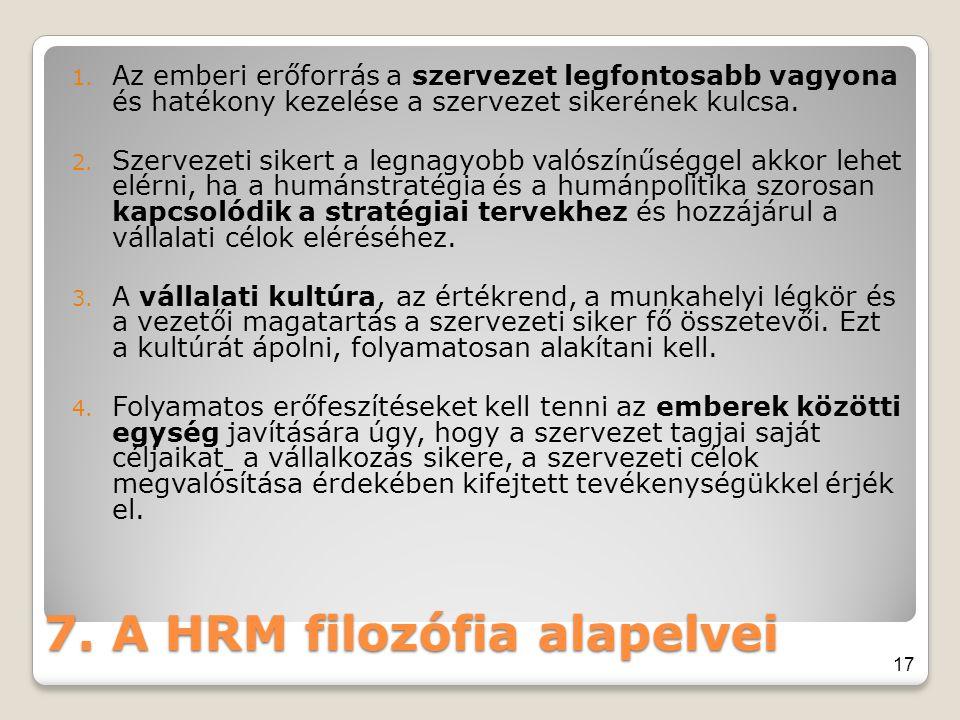 7. A HRM filozófia alapelvei