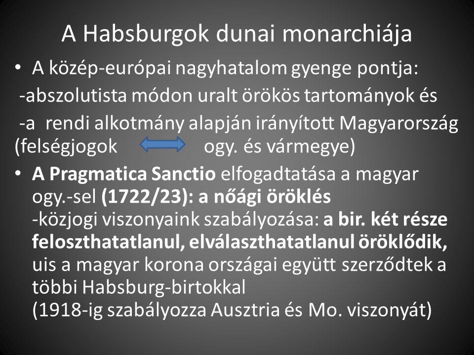 A Habsburgok dunai monarchiája