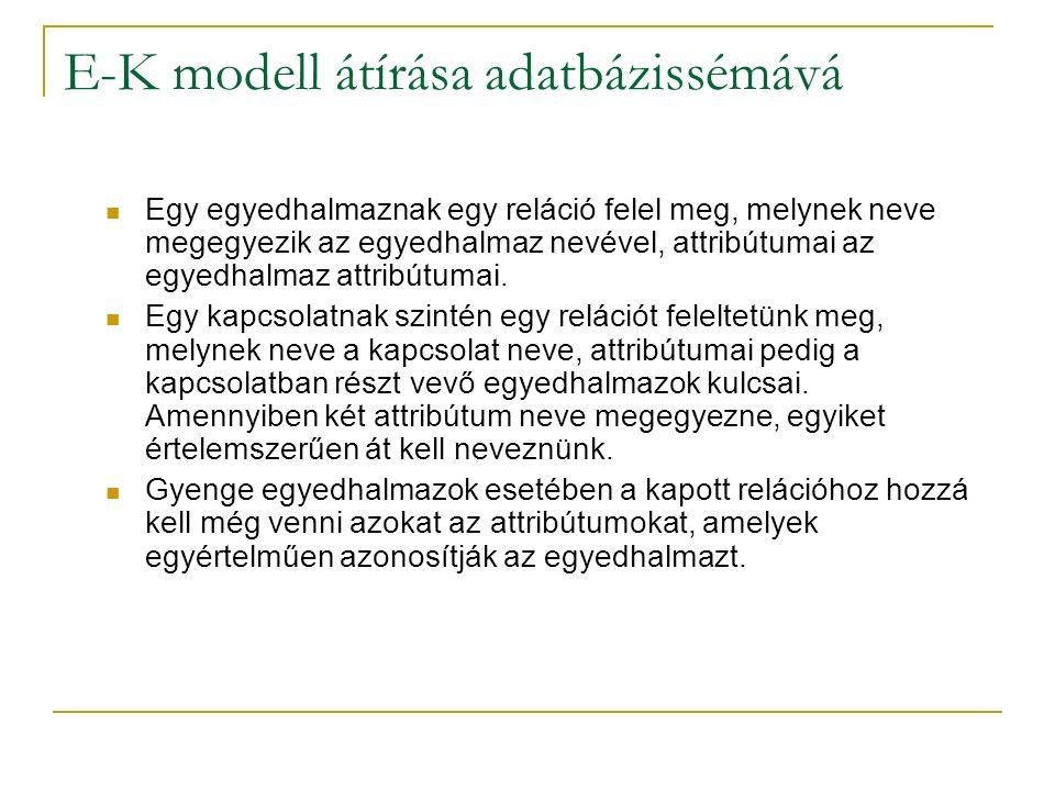 E-K modell átírása adatbázissémává