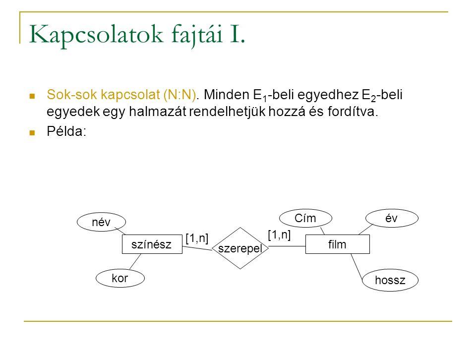 Kapcsolatok fajtái I. Sok-sok kapcsolat (N:N). Minden E1-beli egyedhez E2-beli egyedek egy halmazát rendelhetjük hozzá és fordítva.