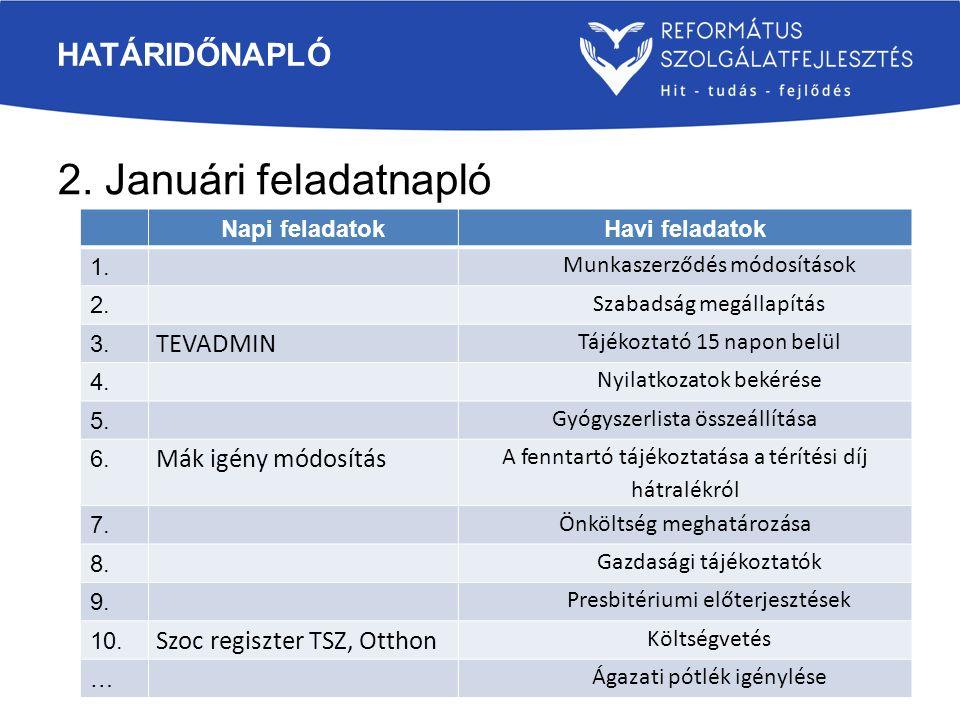 2. Januári feladatnapló határidőnapló TEVADMIN Mák igény módosítás