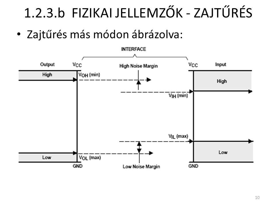 1.2.3.b FIZIKAI JELLEMZŐK - ZAJTŰRÉS