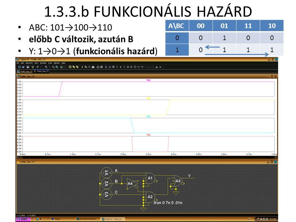 1.3.3.b FUNKCIONÁLIS HAZÁRD ABC: 101→100→110