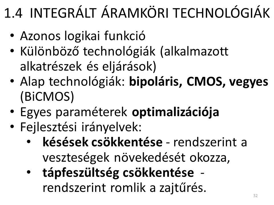 1.4 INTEGRÁLT ÁRAMKÖRI TECHNOLÓGIÁK