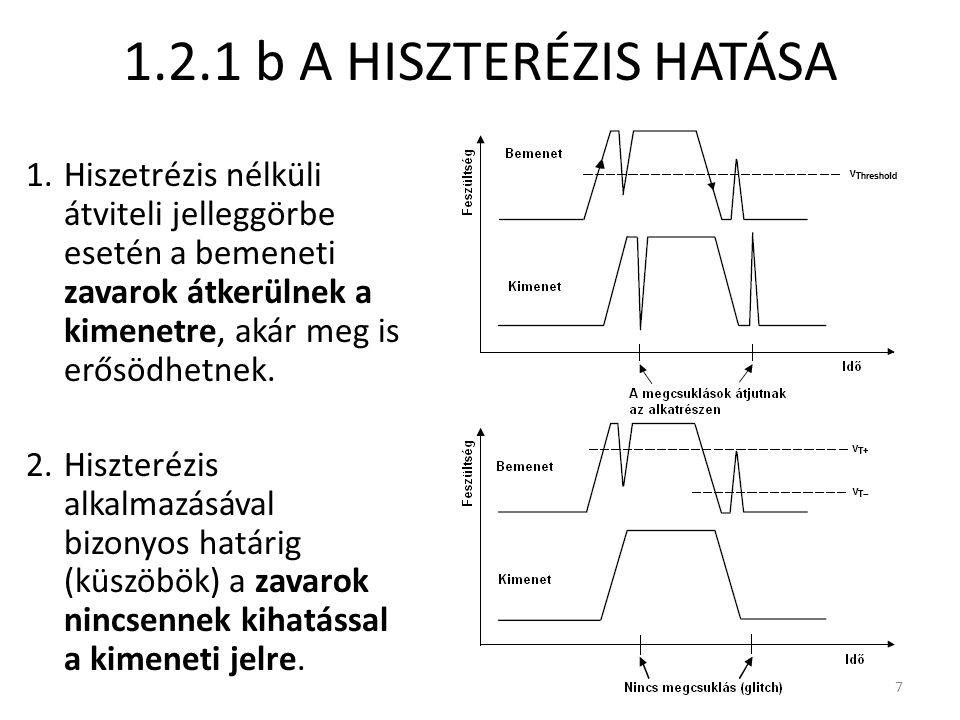 1.2.1 b A HISZTERÉZIS HATÁSA Hiszetrézis nélküli átviteli jelleggörbe esetén a bemeneti zavarok átkerülnek a kimenetre, akár meg is erősödhetnek.