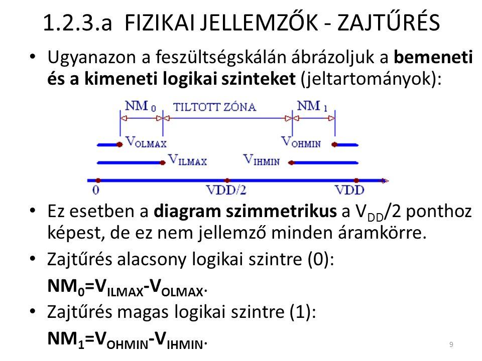 1.2.3.a FIZIKAI JELLEMZŐK - ZAJTŰRÉS