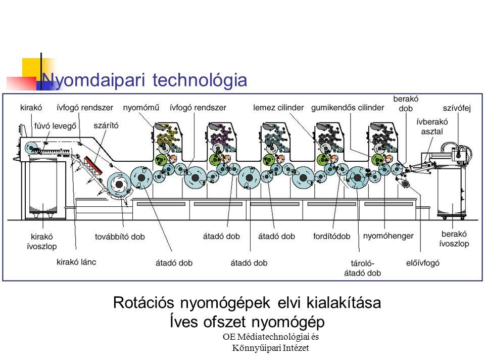 Nyomdaipari technológia