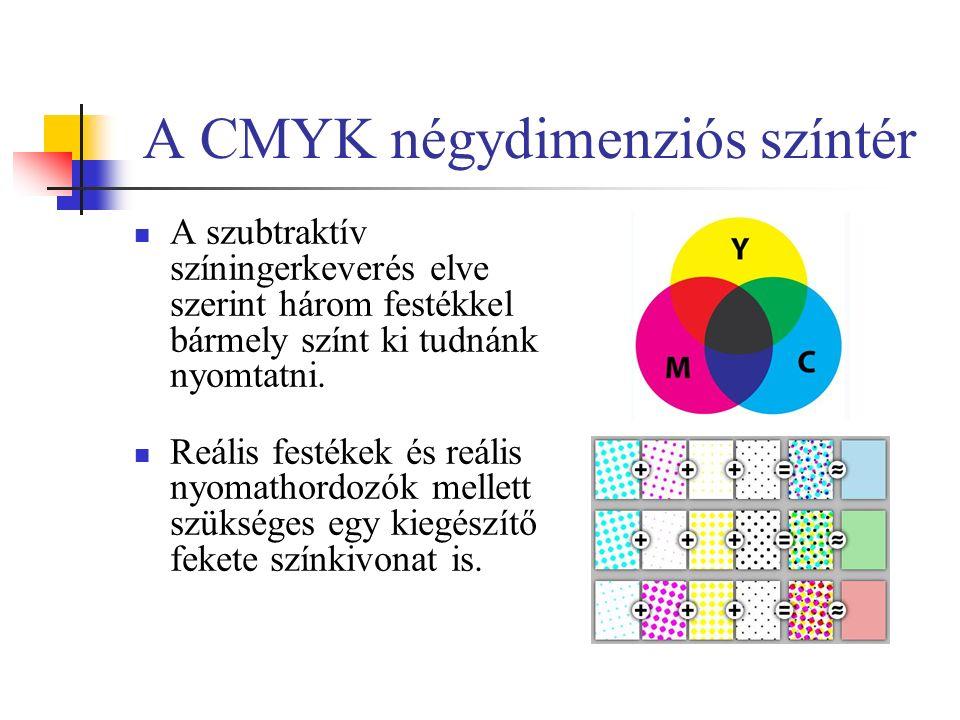 A CMYK négydimenziós színtér